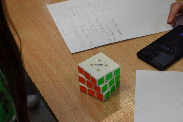Kostka Rubika ialgorytmy